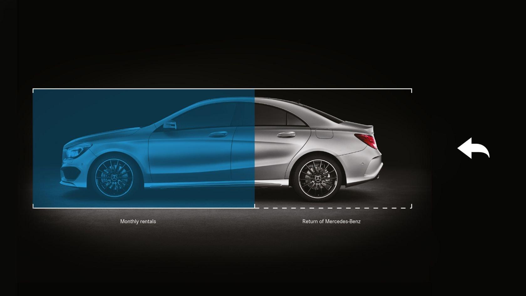 Business Finance Contract Hire Mercedes Benz Uk