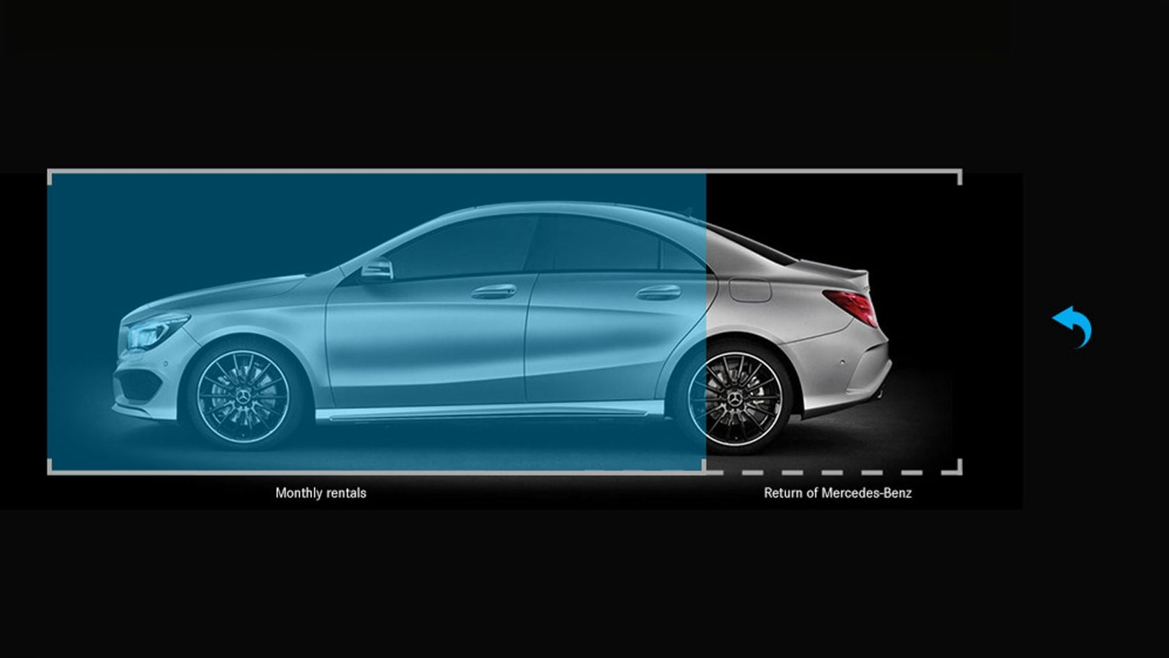 Personal Finance Contract Hire Mercedes Benz Cars Uk